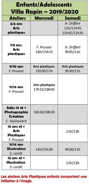 Planning atelier enfants et adolescents école d'art du Villeneuvois
